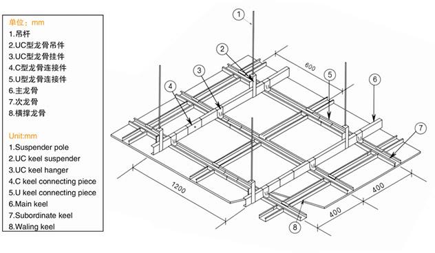 Схема подвесных потолков из гкл